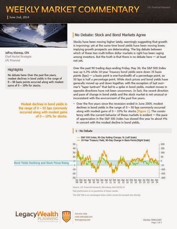The LPL Financial Weekly Market Commentary from Legacy Wealth Planning – June 2, 2014