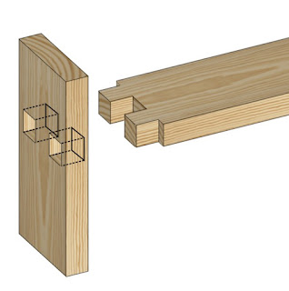 twins mortise and tenon