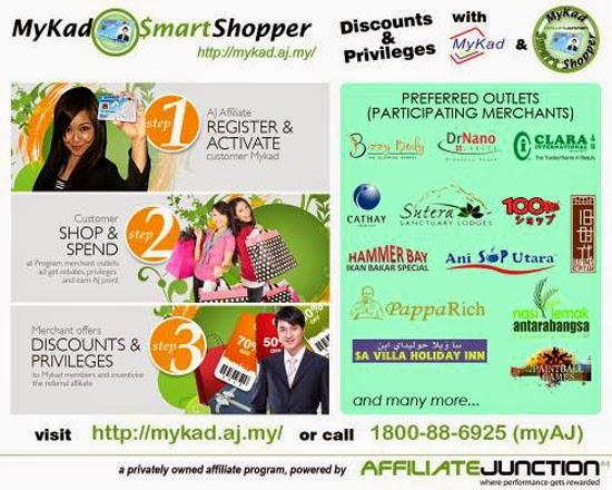 MyKad_Smart_Shopper