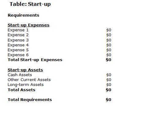 Good business plan template