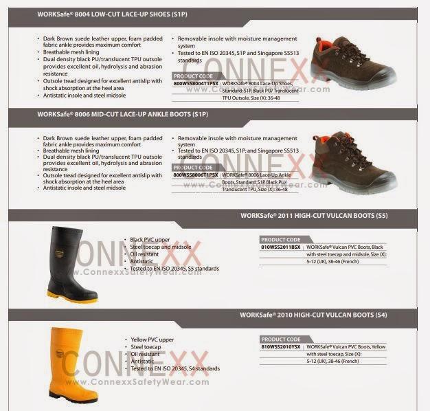Sepatu Safety Jogger Di Indonesia Sepatu Safety Jogger