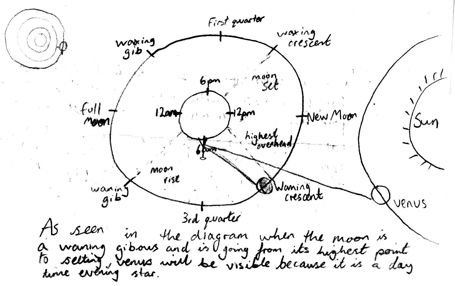 essay on heliocentrism What does it mean to make a claim during an argument how are claims used in arguments share  whereas a rhetorical performance (eg, a speech or an essay).