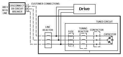 Drive Harmonic Filter Block Diagram