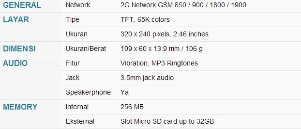 Spesifikasi BlackBerry Gemini 2013