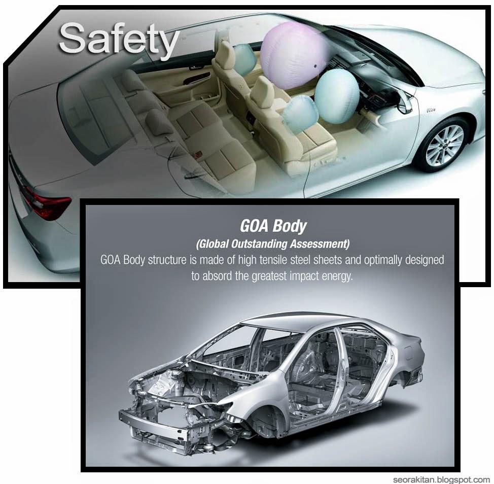 Fitur Mobil Camry Mobil Hybrid Terbaik Indonesia