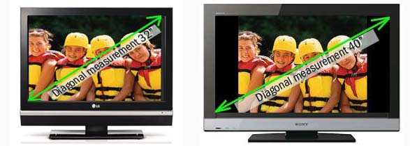 contoh perbandingan tv model lcd