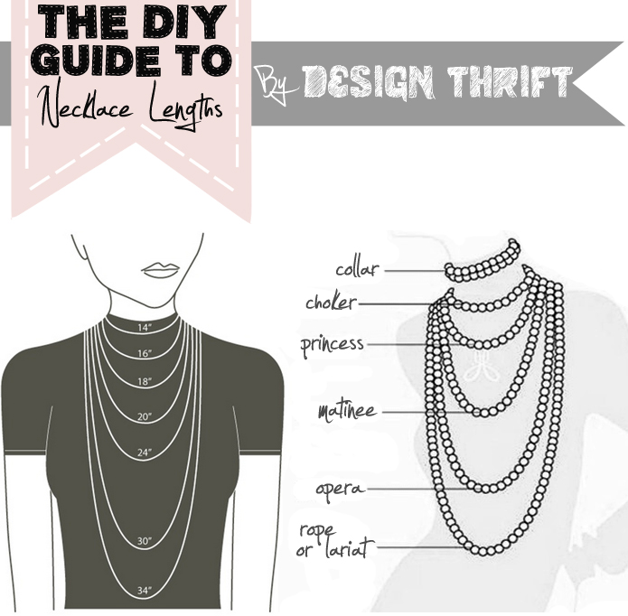 Design Thrift Blog: DIY Basics: Guide to Necklace Lengths