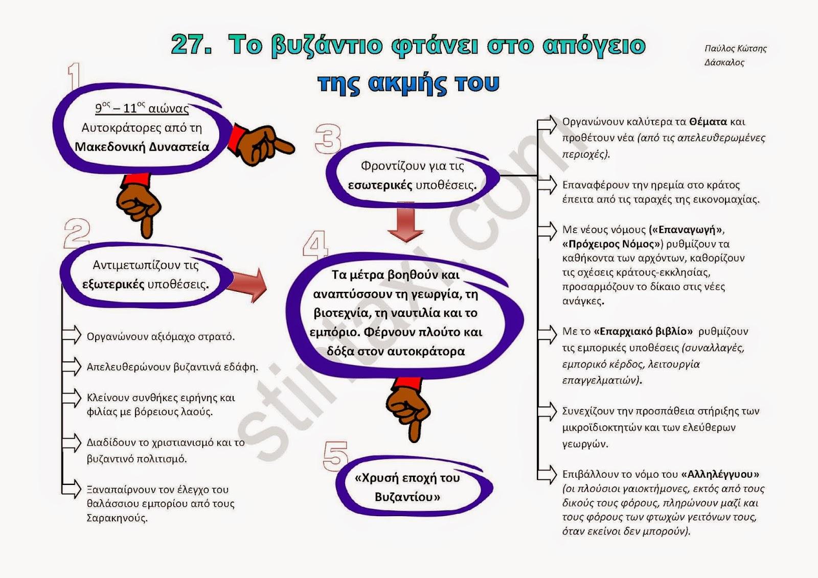 http://www.stintaxi.com/uploads/1/3/1/0/13100858/hist-e-27-v2.pdf
