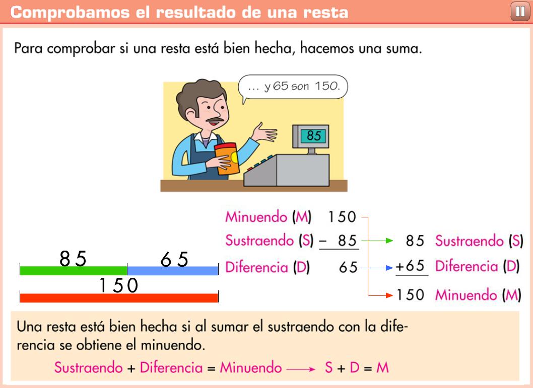 http://www.primerodecarlos.com/TERCERO_PRIMARIA/octubre/Unidad2/actividades/mates/aprende_prueba_resta/visor.swf