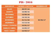 P I S  -  2016
