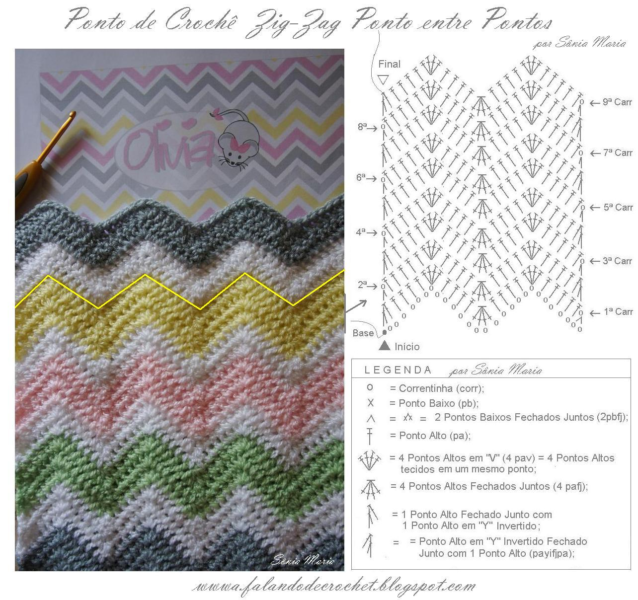 Zig Zag Crochet Diagram - Schematics Data Wiring Diagrams •