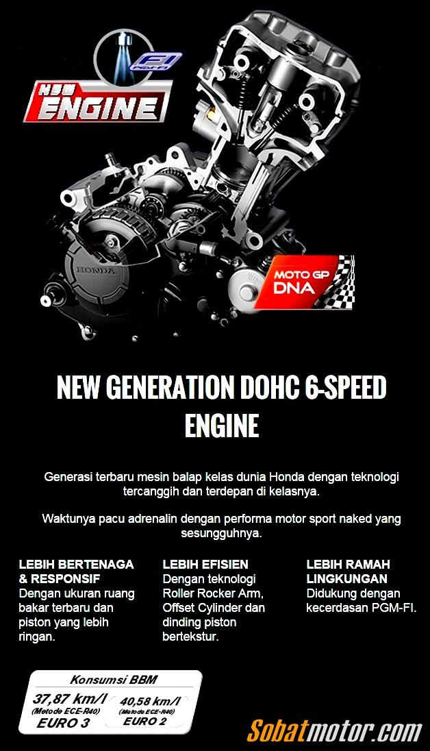 Yuk lihat lebih dekat pilihan warna serta spesifikasi dari All New Honda CB150R StreetFire 2015 . .