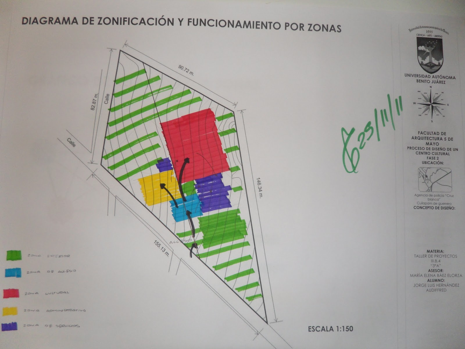 proceso de dise o arquitectonico de un centro cultural On zonificacion arquitectonica
