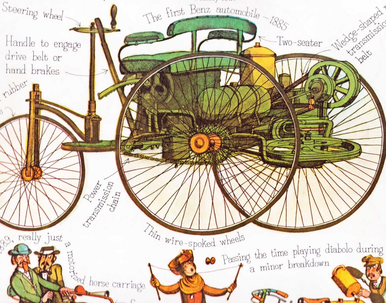 Inventions Wheel The Wheel Was Invented