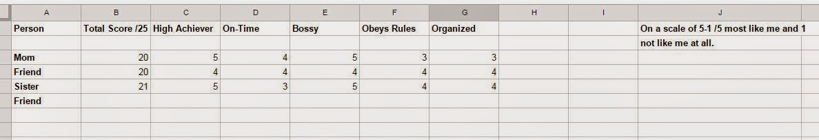 birth order essay outline