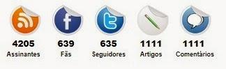 contador de redes sociais