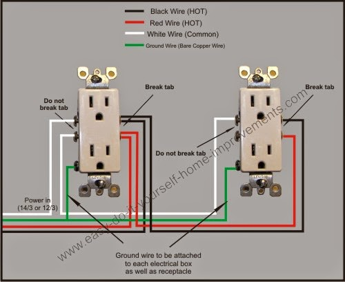 light switch receptacle wiring diagram light download wiring Basic Outlet Wiring basic electrical outlet wiring diagram basic outlet wiring