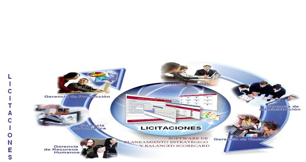 Licitaciones en Peru-Como preparar licitaciones