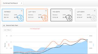 Adreactor: Cara Daftar dan Mendapatkan Uang dari Adreactor