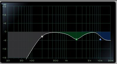 Vocal Reverb EQ image from Bobby Owsinski's Big Picture production blog