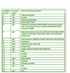 2005 Ford Escape Fuel Pump Wiring Diagram on 1955 ford f 250 wiring diagram