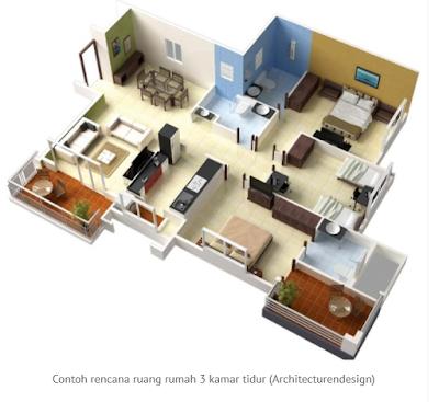 Sketsa Rumah Minimalis 1 Lantai 3 Kamar Tidur