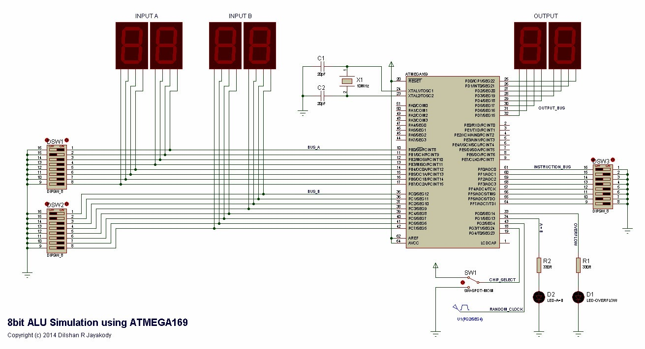 Dilshan R Jayakodys Web Log Atmega169 Base 8bit Arithmetic And Logic Unit Diagram