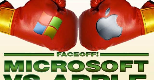 Sự khác nhau giữa fan Apple và Microsoft