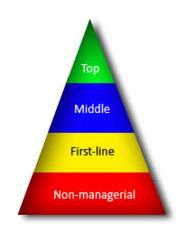 budaya organisasi google 15112010 budaya organisasi sangatlah penting bagi spesialis hr dalam memahami konsep budaya organisasi budaya organisasi dapat mempengaruhi cara.