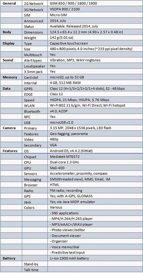 Specification of LG 50
