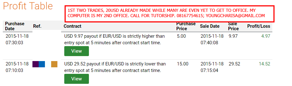 Fx options confirmation