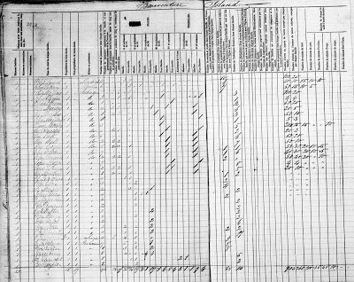 1831 Census for Lower Canada now Online