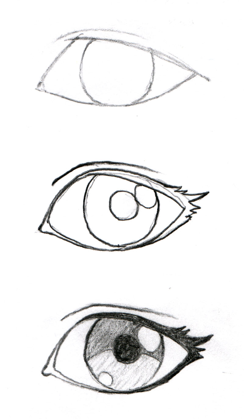 How To Draw Realistic Eyes From The Side Profile View  Step By Step Drawing  Tutorial  How To Draw Eyes  Pinterest  Tutorials, Dibujo And Eyes