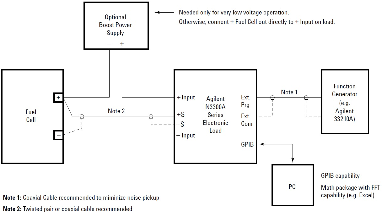 General Purpose Electronic Test Equipment Gpete Power Series Ac Circuit With Resistive Loads An Error Occurred