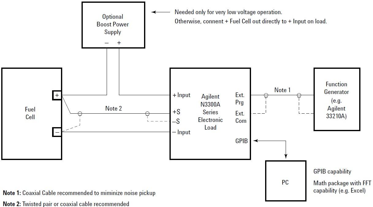 Functiongeneratorcircuitdiagramopamp Electronics T Power Op Amp With Current Limiting Circuit Diagram Tradeoficcom