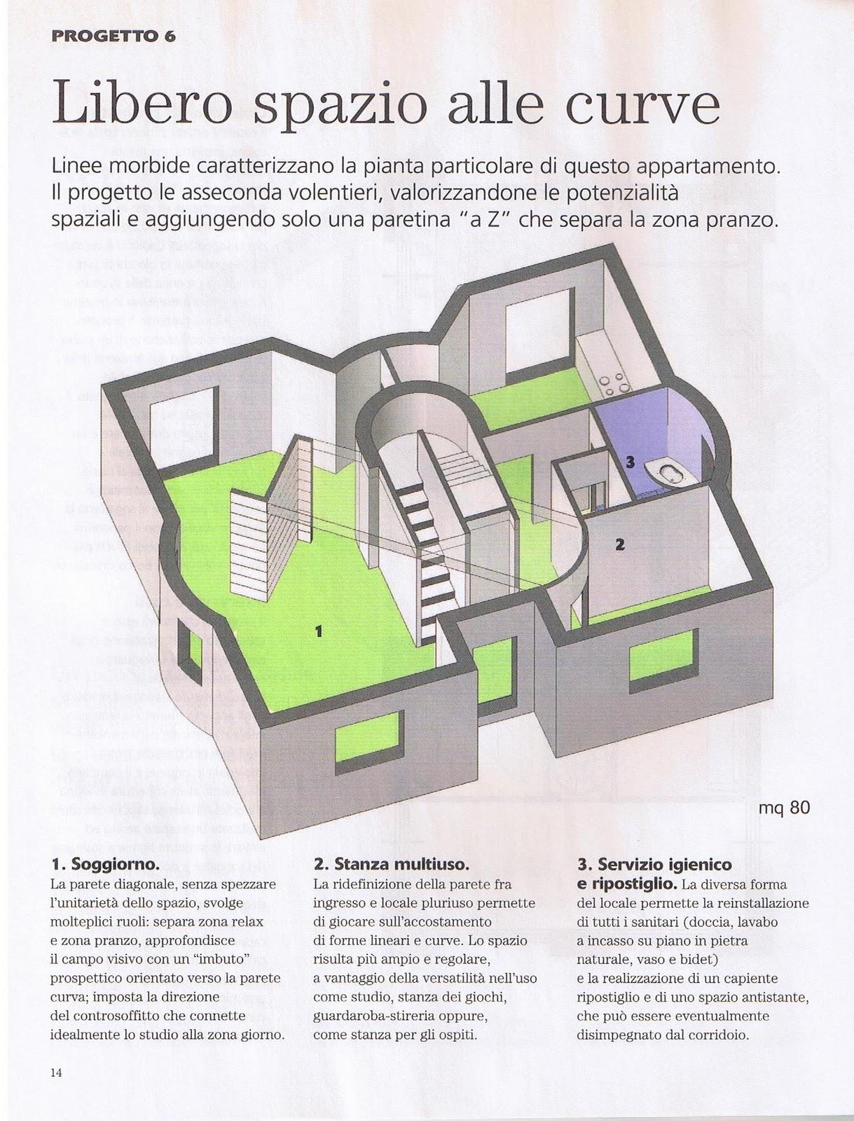 Passionecasa appunti di architettura progettare con for Planimetrie delle scale curve