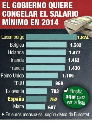 SALARIOS ULTRACONGELADOS.