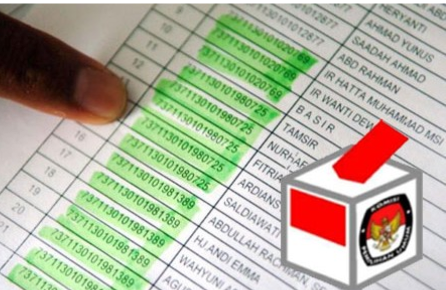 Daftar Pemilih Pilkada 2018