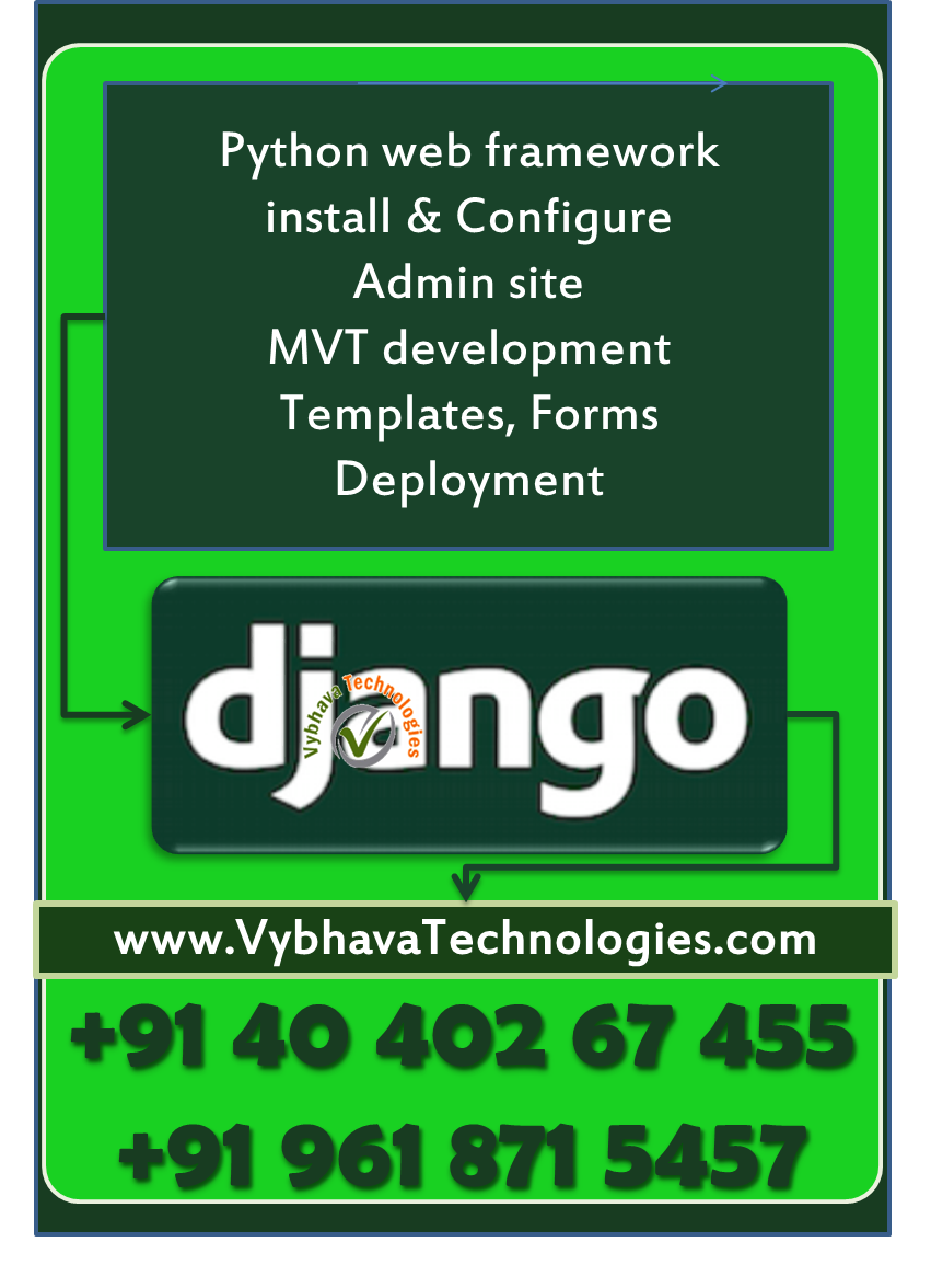 django Course
