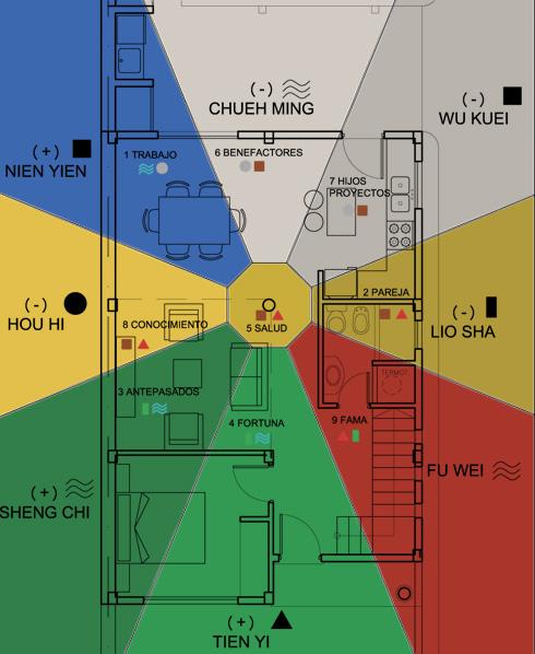 Arquitectura y feng shui estudio feng shui en vivienda for Casas feng shui arquitectura