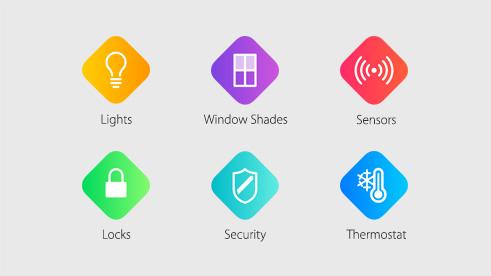 iOS 9 Home Kit