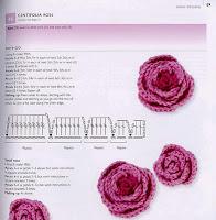 modele rozete, flori crosetate