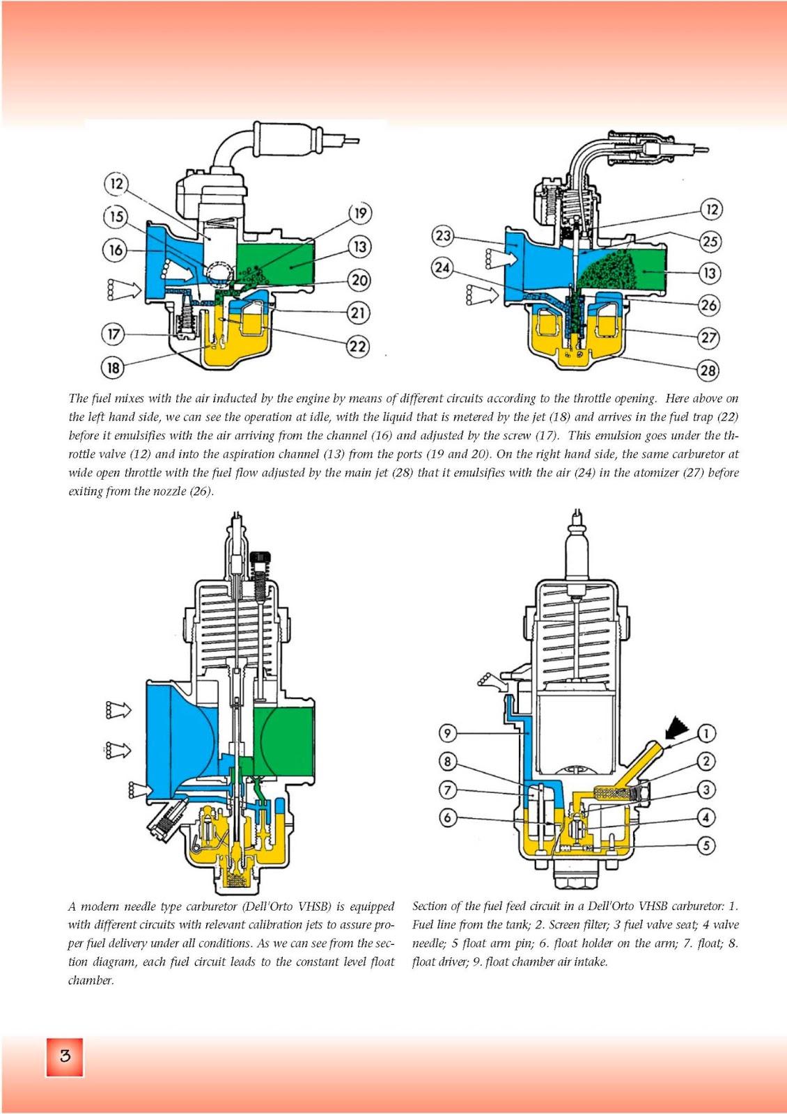 Dellorto Manual Dual Air Zenith Ob1 Compressor Wiring Diagram For Carburetor Choke Phva Phvb Array Repairs Rh Ob1repairs Blogspot Com