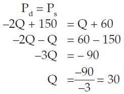 Cara Menghitung Harga Keseimbangan Menggunakan Pendekatan Matematis 2