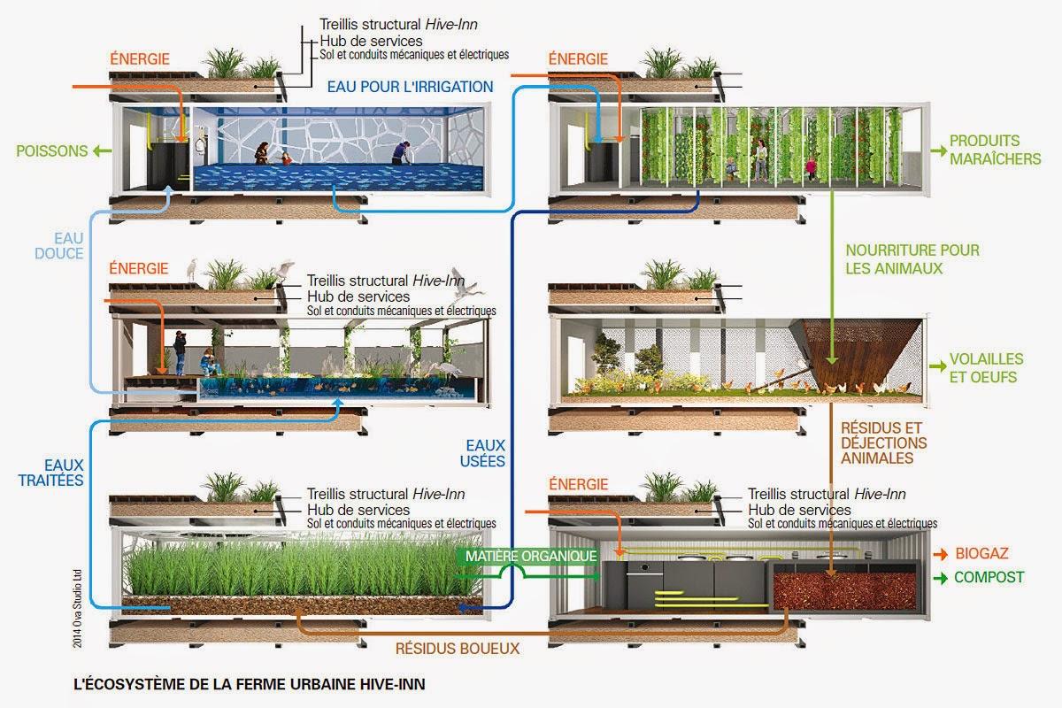 Arquitectura oscar andrade referente arquitectonico hong kong - The hive inn hotel ...