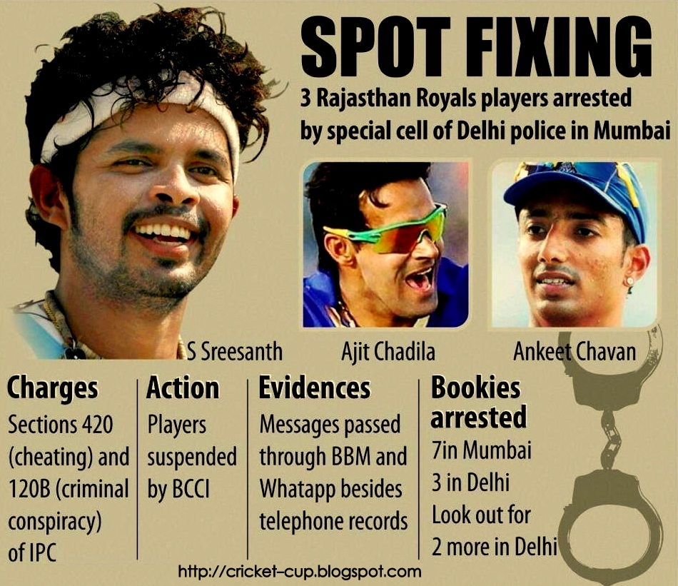 ipl spot fixing The ipl sank into its biggest controversy yet, when the spot-fixing reared its ugly  head again in 2013 the involvement of team owners besides.