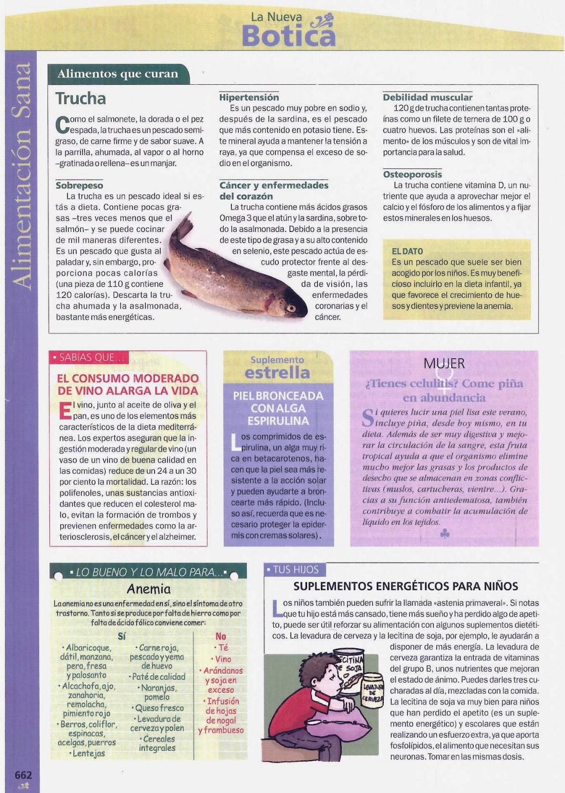 Queso es malo para el acido urico sintomas de tener el acido urico bajo apio espana para acido - Alimentos que ayudan a eliminar el acido urico ...