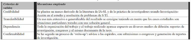 Criterios de validez y sus métricas/resultados de satisfacción - Christian A. Estay-Niculcar (c)