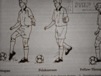 penerimaan bola outside of the foot