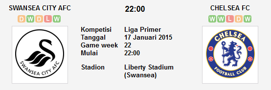 Prediksi Duel English Premier League Judi Online Terpercaya : Tim Asuhan Jose Mourinho Bakal Mencoba Menghilangkan Perolehan Negatif Tandang Saat Berkunjung ke Liberty Stadium Markas dari Swansea City